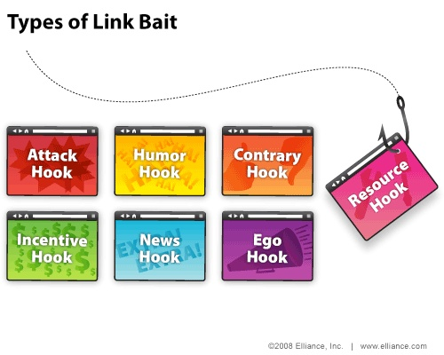 Link Baiting